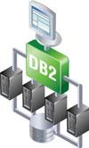 IBM DB2. Уровень 3. Администрирование DB2 v10/v9 для Windows, UNIX и Linux