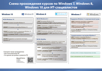 windows7-8-10-s