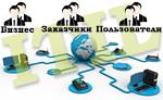Бесплатный вебинар «Управление изменениями и релизами»